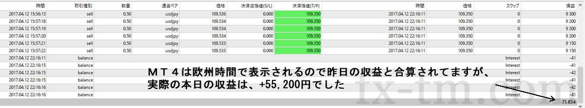 2017年4月13日本日の収支+55,200円