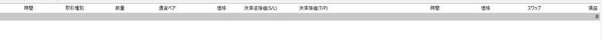 2014年4月14日 本日の収支
