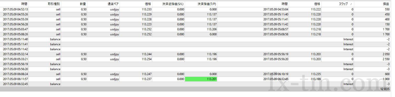 2017年5月9日本日の収支は+12,035円