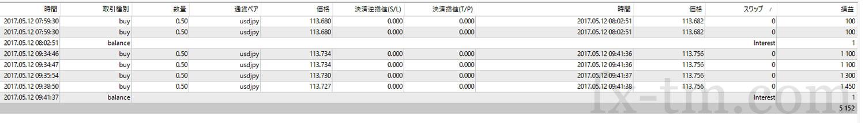 2017年5月12日本日の収支+5,152円