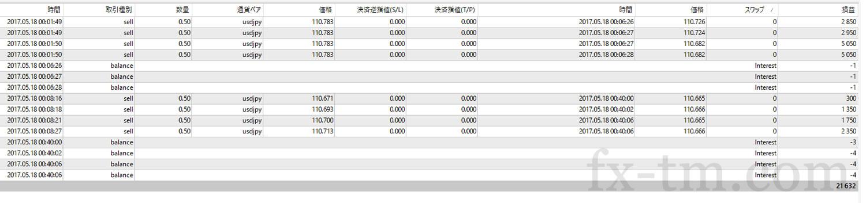 2017年5月18日本日の収支+21,632円
