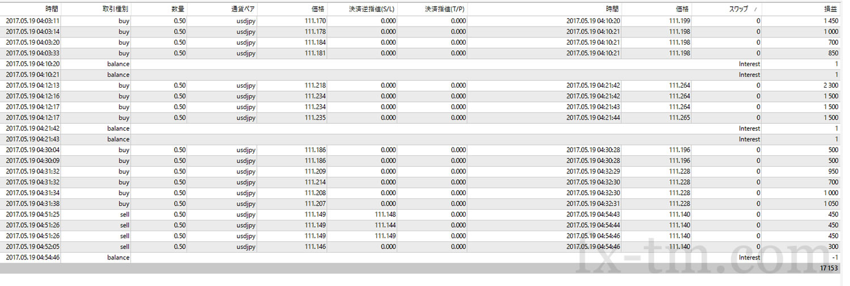 2017年5月19日本日の収支+17,153円