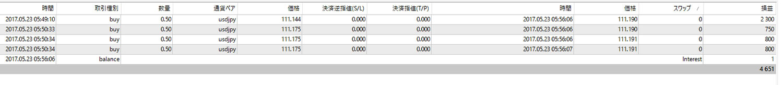 2017年5月23日本日の収支+4,651円