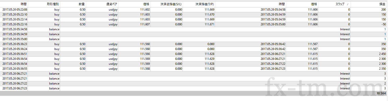 2017年5月26日本日の収支+10,564円