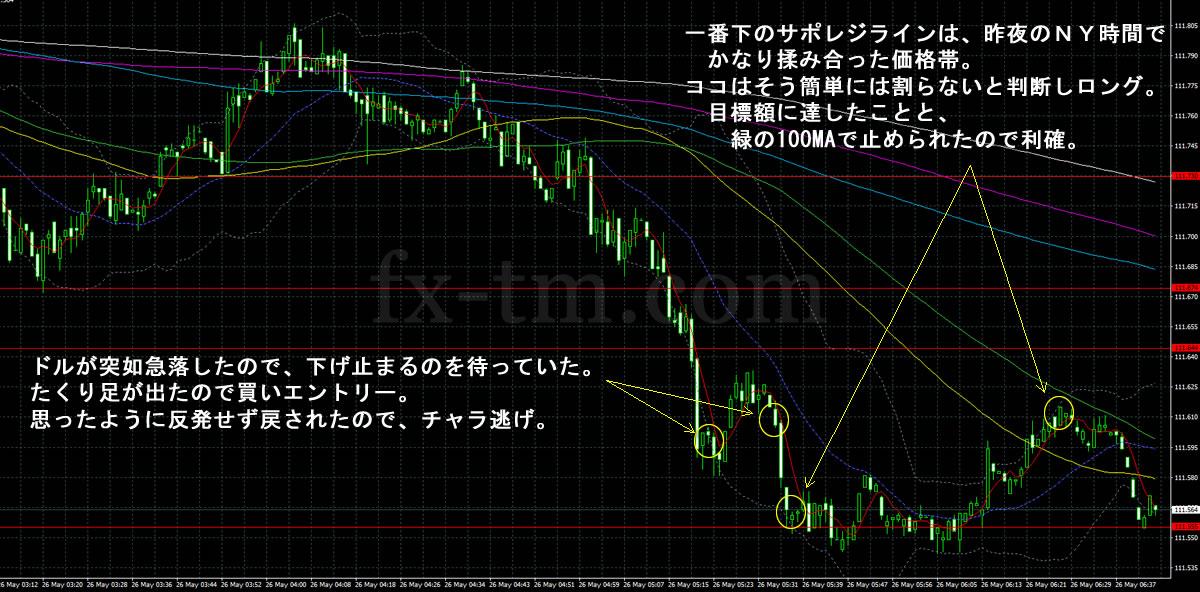 2017年5月26日円が急騰した前後のドル円がの1分足チャート