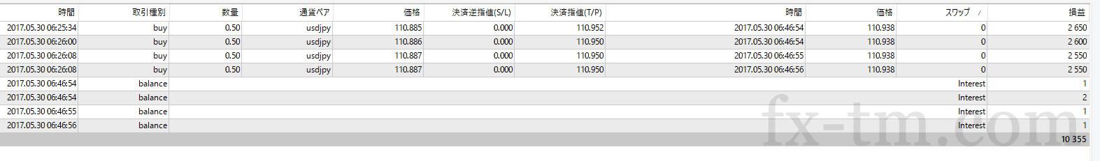 2017年5月30日本日の収支+10,355円