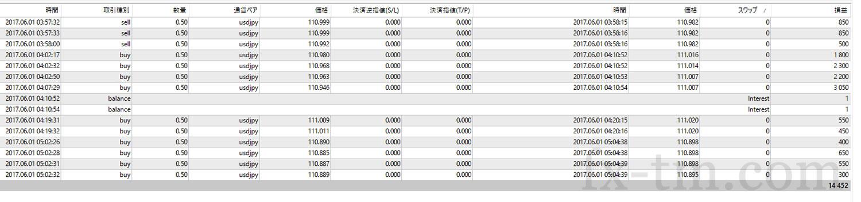 2017年6月1日本日の収支+14,452円