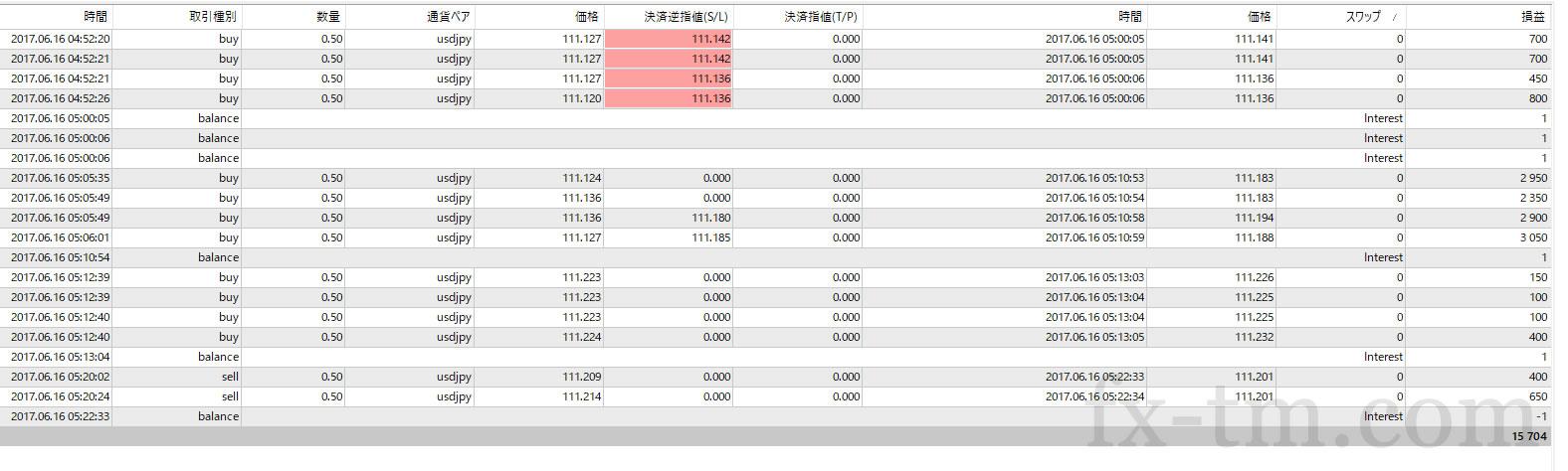 2017年6月16日本日の収支は+15,704円