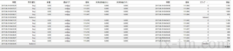 2017年6月19日本日の収支+13,302円