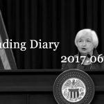 FOMC前の膠着相場はコツコツと利確