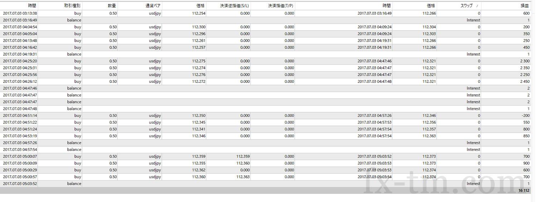 2017年7月3日本日の収支+16,112円