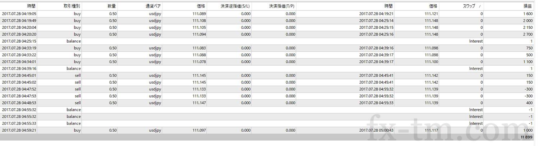 2017年7月28日本日の収支+11,899円