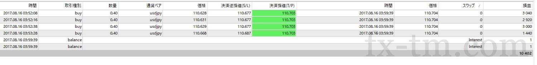 2017年8月16日本日の収支+10,402円