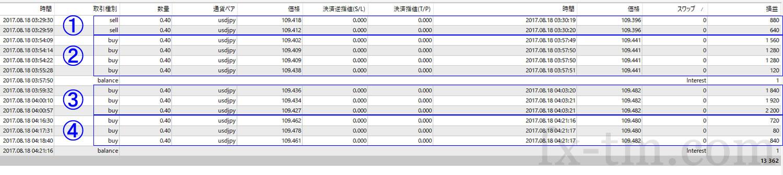 2017年8月18日本日の収支13,362円