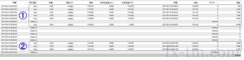 2017年9月15日本日の収支は、+20,670円