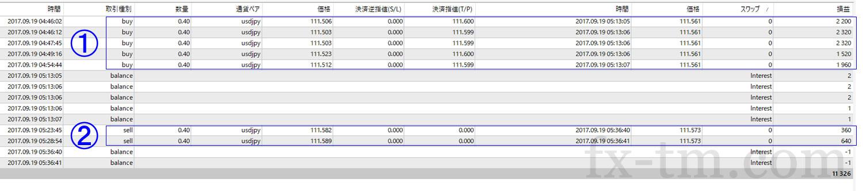 2017年9月19日本日の収支は+11,326円