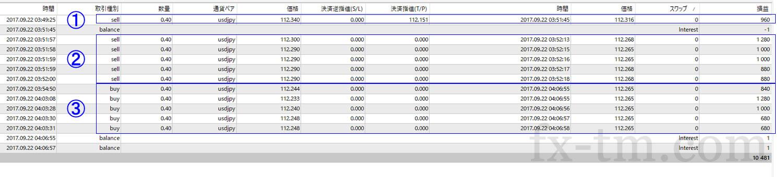 2017年9月22日本日の収支は+10,481円