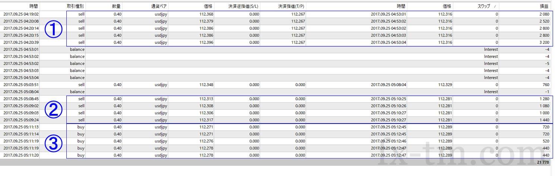 2017年9月25日本日の収支は、+21,778円